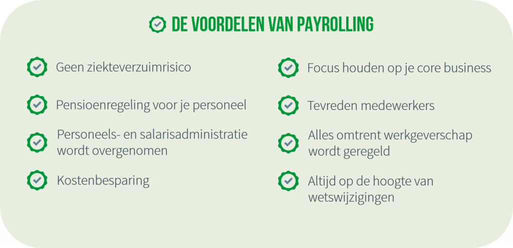 voordelen-payrolling
