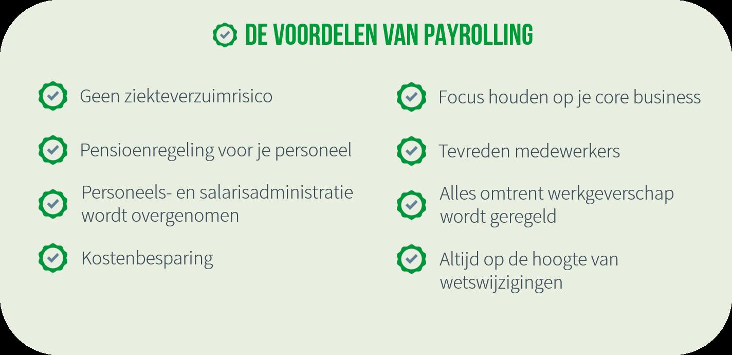 wat-is-payroll-voordelen